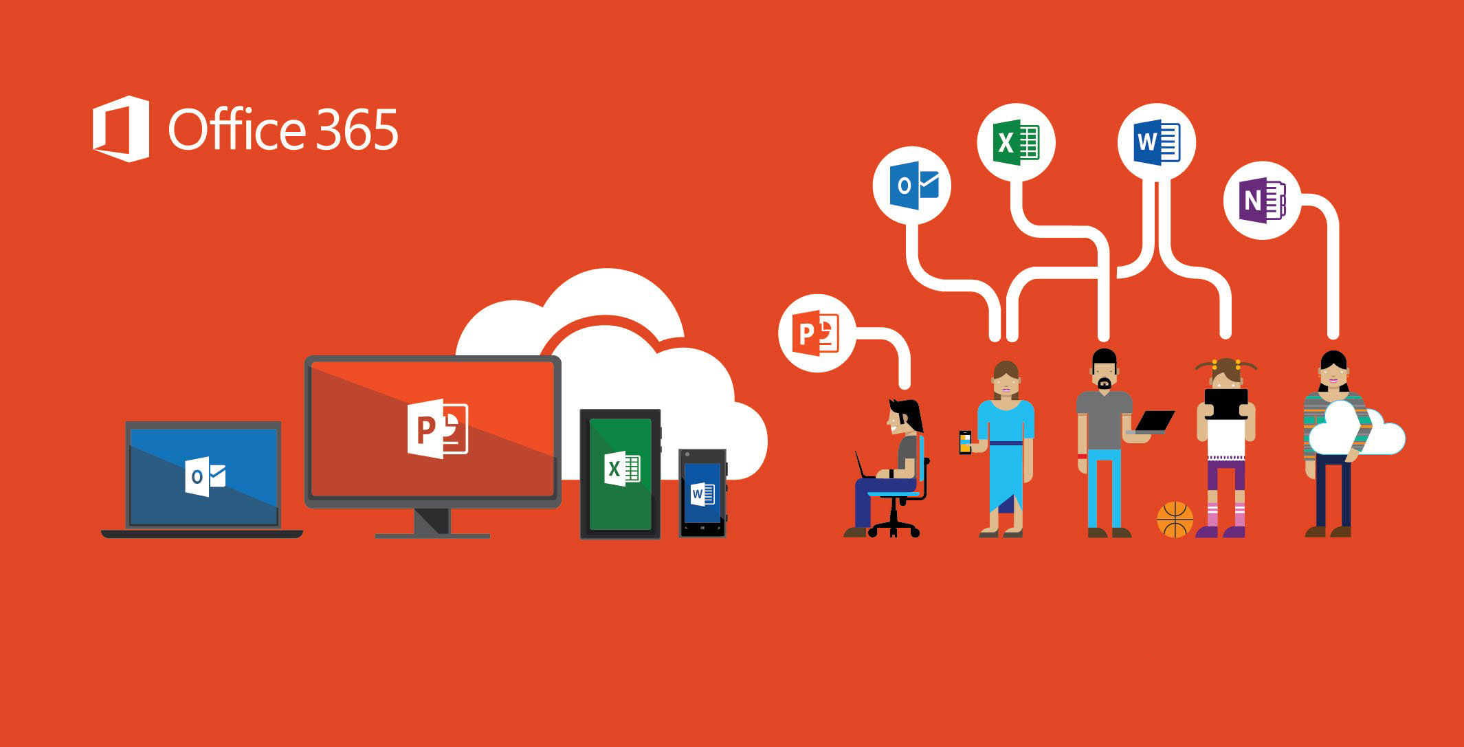 Offre Cloud Microsoft Office 365 Business Premium Par Office Maker